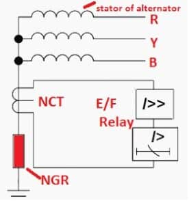 why armature of alternator is star connected