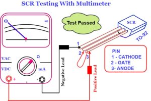scr test pass in forward conducting mode